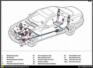 2004 Mercede Benz C230 Kompressor Fuse Box