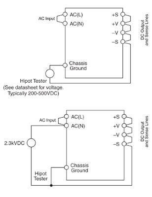 power topics for power supply users hipot or dielectric