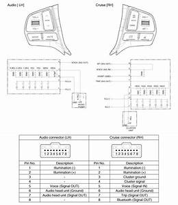 Kia Rio  Audio Remote Control Schematic Diagrams