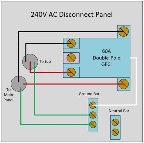 electrical how to wire a 240v disconnect panel for spa that does not require neutral home
