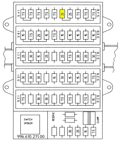2000 porsche 911 fuse diagram wiring schematic diagram