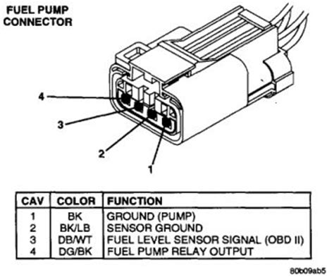 Dodge Ram Fuel Pump Electrical Connection The