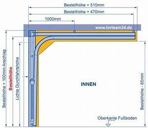 Hörmann Sektionaltor Einbauanleitung : h rmann sonderangebote h rmann sectionaltor isoliert ~ Orissabook.com Haus und Dekorationen