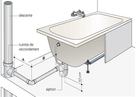 r 233 ussir l installation de sa salle de bains