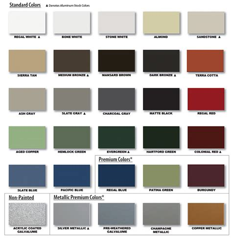 colors of metal roofs kynar roofing will a metal roof fade sc 1 th 234
