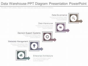 Data Warehouse Powerpoint Template - Funkyme.info
