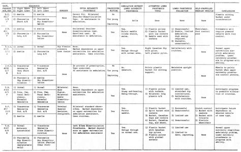 Ot Frame Of Reference Table