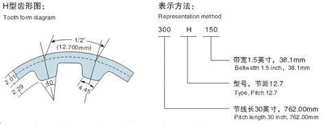 Rubber Timing Belt ,power Transmission Belts , Type H