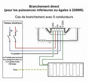 Section Cable Electrique Alimentation Maison : cable d alimentation electrique pour maison ventana blog ~ Premium-room.com Idées de Décoration