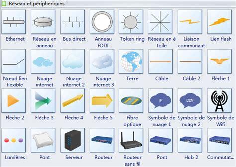 norme prise cuisine symboles de réseau informatique