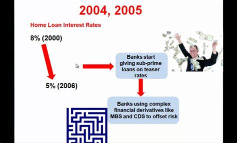 How did the current Economic crisis happen ? - YouTube