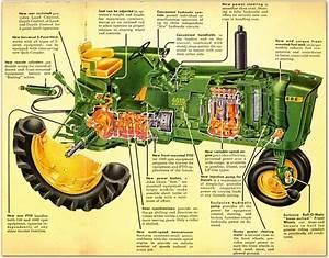 John Deere 4020 Injector Pump Diagram