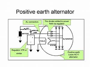 Fitting An Alternator   Electrical    Instruments By