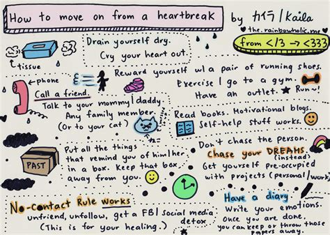 How To Move On From A Heartbreak  The Rainbowholic Me. Fat Injections In The Buttocks. Washington Community Colleges. Credit Transfer Credit Cards. Preventing Cross Site Scripting. Knotted Umbilical Cord Instant Credit Reports. Fuel Card For Business Tree Service Auburn Ca. Champagne And Diamonds Online Printing Flyers. Google Mobile App Analytics Voip Hosted Pbx