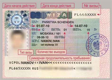 Получить шенгенская виза из россии