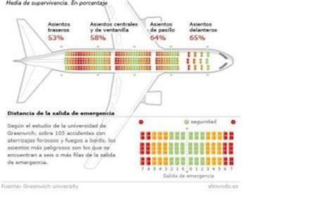 aerolineasmex seguridad aerea