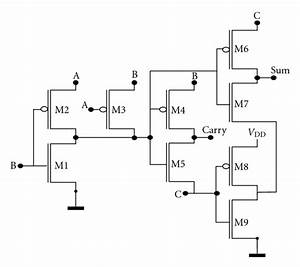 Performance Analysis Of High Speed Hybrid Cmos Full Adder Circuits For Low Voltage Vlsi Design
