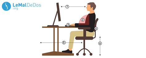 bonne position bureau comment s 39 asseoir devant ordinateur lemaldedos org