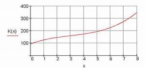 Grenzkosten Berechnen : aufgabenroulette aufgabe p5 diff 119 ~ Themetempest.com Abrechnung