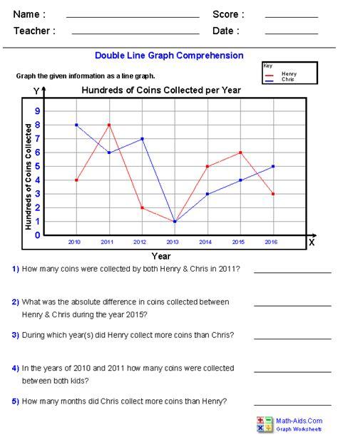 line graph comprehension worksheets scientific
