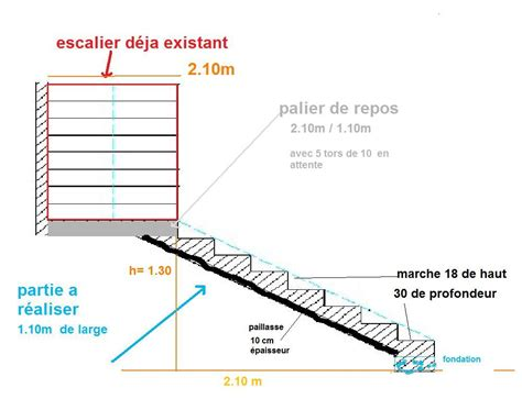 escalier forum menuiseries int 233 rieures