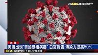 美傳出現「美國變種病毒」 白宮報告:傳染力提高50%@東森新聞 CH51 - YouTube