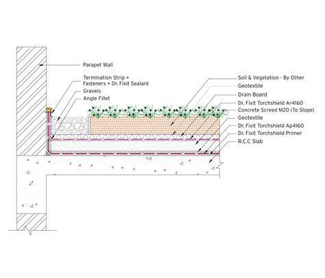 Get solutions to Terrace Garden Waterproofing   Dr.Fixit