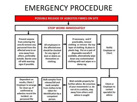 ukata asbestos emergency procedures ukata