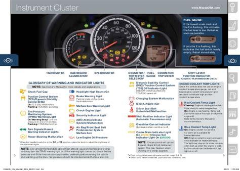 Mazda Cx 5 Warning Lights by Mazda Cx 5 Warning Lights Decoratingspecial