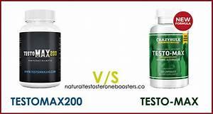 Testomax200 Reviews