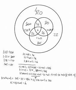 Discrete Mathematics - Need Help Solving A Venn Diagram