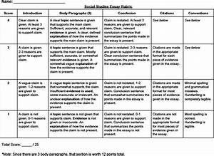 Figure   Social Studies Department Essay Rubric