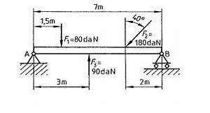 Auflagerkräfte Berechnen : berechnung tr ger auf zwei st tzen metallschneidemaschine ~ Themetempest.com Abrechnung