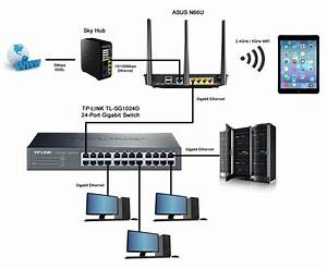 Wifi Modem Wiring Technician Installation Router Setup In