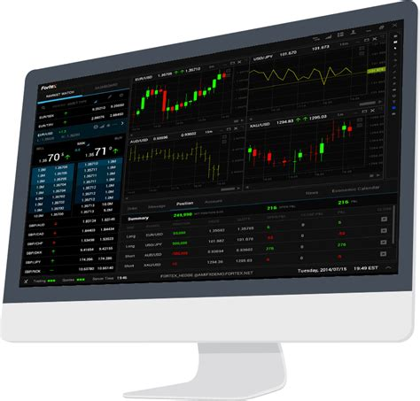 ecn forex trading platform forex ecn trading platform fortex