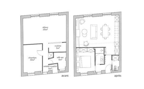 surface minimum d une chambre surface minimum d une chambre surface minimum dune