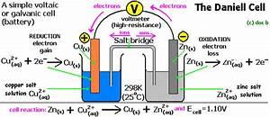 Kimiaunsyiah  Sifat Senyawa Ion 1 Struktur  Susunan Kristal