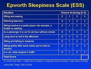 Epworth Sleepiness Scale    My Score 21