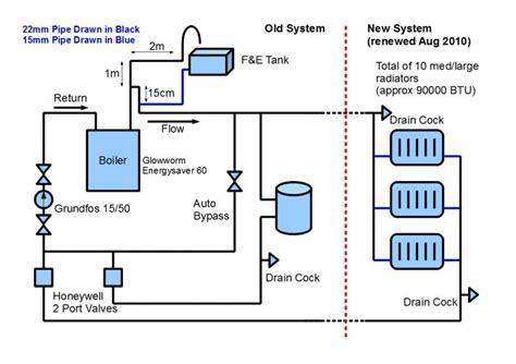 system pumping  diynot forums