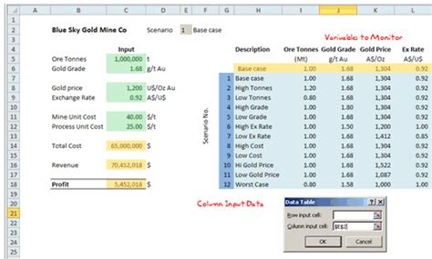 create base templates for multiple data tables monte carlo simulations in excel a