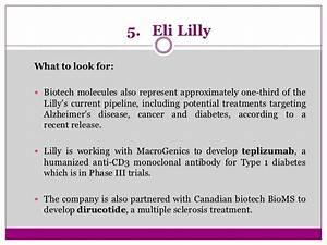 Top 10 Biotech Companies & Market Share 2008