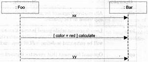 Diagram  Er Diagram Notation Style Full Version Hd