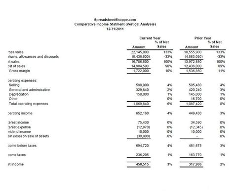 income statement template spreadsheetshoppe