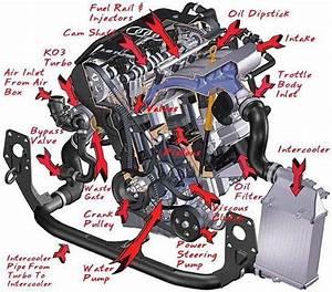 Image Result For Seat Ibiza Mk3 1 8t Cupra Haynes Manual