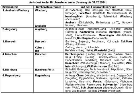 Grundsteuer Rechner Bayern by Grundsteuer Bayern Berechnen Grundsteuer A Und B