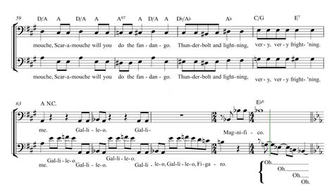 Bohemian Rhapsody Chords