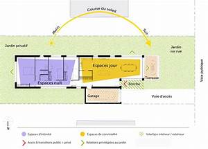 plan maison sur terrain en longueur ooreka With maison sur terrain rectangulaire