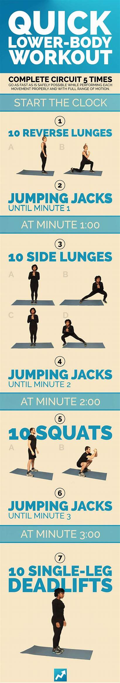 Workout Workouts Total Quick Exercises Lower Equipment