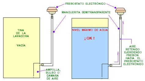 solucionado no inicia lavado ni centrifuga samsung wa11u3 yoreparo