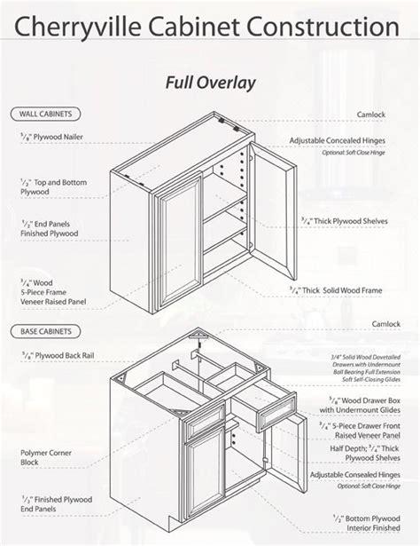 kitchen cabinet specs buy cherryville rta ready to assemble kitchen cabinets 2775
